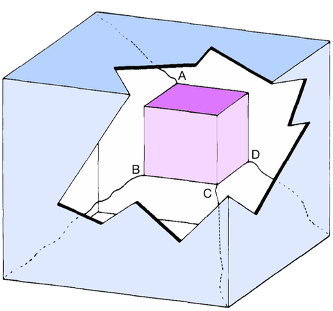 imagine a cube. Attached to four of its corners four elasting strings.  Select any axis running through the center of the cube and rotate the figure about that axis through 360º.  The cube shall returns to the original configuration but not the strings.  Strings shall be entangled and no way to untangle them. The 360º rotation alters the orientation entanglement relation between the cube and its surroundings (abridged by image credit J. A. Wheeler et al., 1973)