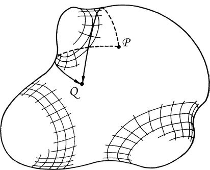 Interfering Manifolds In 1915, Einstein in its General Relativity revised deeply Minkowski's idea of 1907, applying new principles (general covariance and equivalence) over topological spaces.   Since then, Time has no more the unambigously defined meaning of Event-identifier it had before.   The topological spaces to whom we are referring are the Manifolds, resembling near each one point the known Euclidean space.   The neighbourhood of each point of an N-dimensional manifold is homeomorphic to the Euclidean space of dimension N.   The simplest 1D manifolds are the curves and the circles, and the 2D manifolds are named surfaces (e.g., plane, sphere).   Relativity conceives whatever, thus including we, our devices and machinery be living in a higher dimensional differentiable Manifold M. Interfering Manifolds            In 1915, Einstein in its General Relativity revised deeply Minkowski's idea of 1907, applying new principles (general covariance and equivalence) over topological spaces.   Since then, Time has no more the unambigously defined meaning of Event-identifier it had before.   The topological spaces to whom we are referring are the Manifolds, resembling near each one point the known Euclidean space.   The neighbourhood of each point of an N-dimensional manifold is homeomorphic to the Euclidean space of dimension N.   The simplest 1D manifolds are the curves and the circles, and the 2D manifolds are named surfaces (e.g., plane, sphere).   Relativity conceives whatever, thus including we, our devices and machinery be living in a higher dimensional differentiable Manifold M.    Going deeper to the rationale of all Triggers, these are the devices to label with different Information different leaves of the foliation M.   Thus, allowing us to eliminate an ambiguity whose nature is cleared by General Relativity.  Here, to every point of a differentiable manifold can be attached a tangent space, say a vector space containing all possible directions along which one can pass through the point.  The ambiguity derives by the fact that an infinity of time-like curves γu with tangent vector, can be identified as world-line of an object. If the parameter t on γ is such as to make the tangent vector unitary, then its physical meaning is that of the proper time t of an object.   A well known example in the infinite identical meridian lines, joining South and North pole of the manifold named Earth.   In this case, ambiguity eliminated by labelling all meridians starting by one conventionally chosen as global reference.   An extremal example of the basic problem in the figure above.  Here, in the particularly curved surface of a manifold, two different equally reasonable geodesics joins the points P and Q .   Visibly, two different fully equivalent time-like world-lines can be followed to go from a point to the other.   An additional example considering the ramp of an airport, itself actually a portion of a differentiable manifold.  Infinite trajectories are allowed to planes for landing or take-off.   But, we know that some of them are more probable than others.  What are the trajectory and kinematic of the plane ? … all of them are possible, but only some of them are persistent constructive superpositions.   Trying to figure out the kinematical properties of a container on a Conveyor or into a rotary Machine, the pulsed Radar spotting a single plane at time intervals, is replaced by the triad Clock-Encoder-Trigger.   Thus making it possible to infer the containers' kinematics in all Electronic Inspectors and in the Rotary Machines like Fillers, Labellers or Blowformers   The interferential behaviour of the liquids mimics that experienced by all material particles, as demonstrated in 1927 by the great French physicist Louis de Broglie.  Also quantum particles (for example, electrons and other quarks) composing all material bodies, overlap one another.  Thus causing wavelike patterns unexpected from a macroscopic point of view.   It is this characteristic of the matter which is being used in the quantum computation applications to obtain massive parallelism.  Interference when reading off a new result mathematically related to multiple intermediate results of computation, without revealing what any of them are.   Opposite than what some imagine, it is not the phenomenon named Entanglement the cause for the massive parallelism, rather merely interference.   Like in the liquids in the figures above, Interference allows different realities to overlap, summing up destructive and constructive effects.  Interference of what ?   Of different branches of the differentiable manifold foliation M, say of distinct portions of the Multiverse.