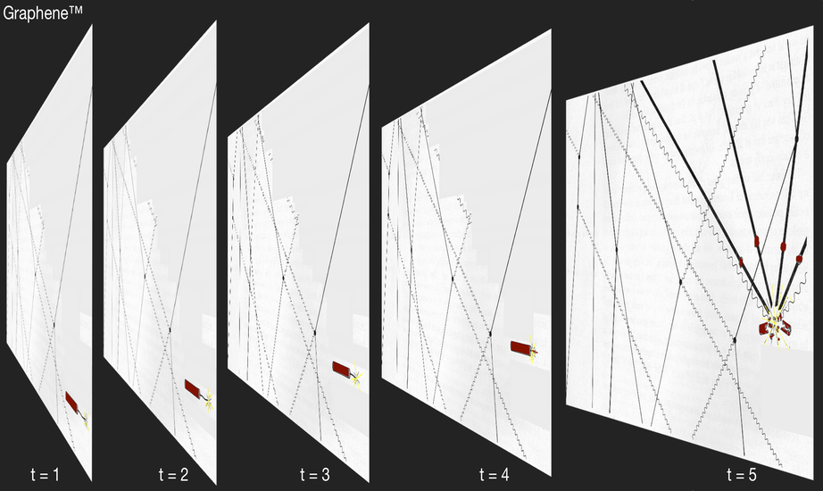 Events as foliations. five Events, as seen by Physics between 1915 and ~1990, associated to five different consecutive times. Imagine these five slices as transparent foils.  Super impose them and you'll have the single diagram in the precedent figure above.  The slices are spacelike hypersurfaces of constant time.  They constitute a Foliation.  Each slice has a detail differentiating it with respect to the others. Five different statuses of string's consumption are the detail making the difference between slices