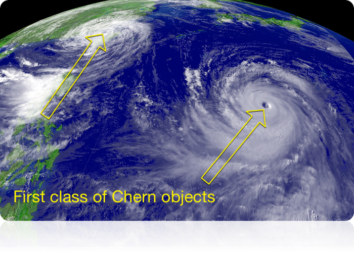 First Chern-class objects: centres of hurricanes. first class of Chern objects are places where flows in a vector field drop to zero. Hurricanes, a couple of them here visible in the Pacific Ocean and off the coast of Southern China, have central zones whose diameter range (2 - 280) km where flows in the wind vector fields drop to zero
