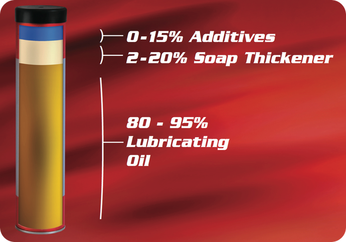 Food grade Grease composition. modern food-grade lubricants are chemically engineered with much more than lubricants.  They also include < 20 % detergents, anti-fungal agents, anti-bacterial substances, etc.