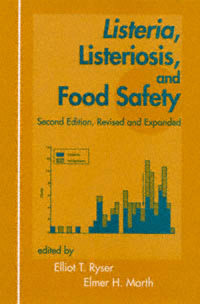 Listeria, Listeriosis and Food Safety
