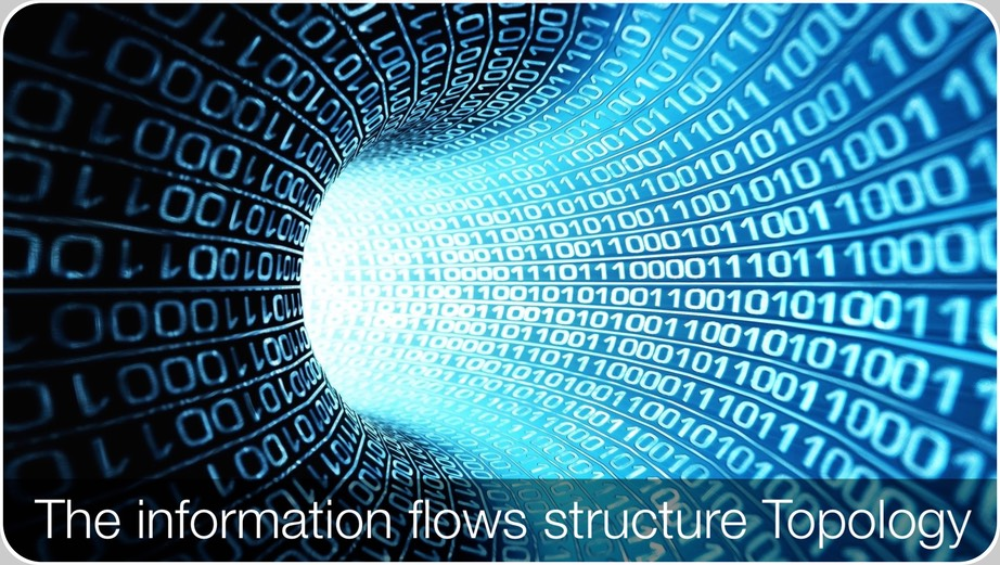 Information flow and Topology
