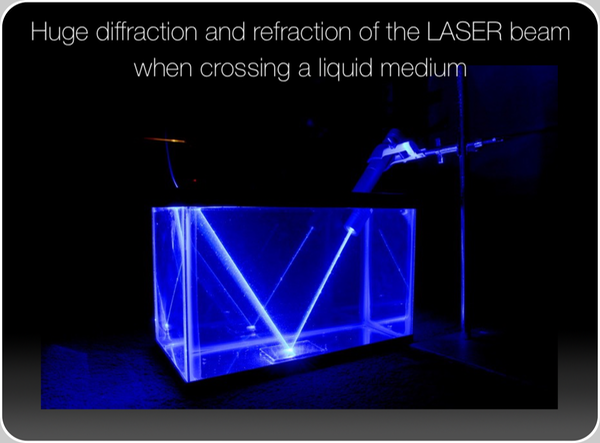 LASER diffraction amd refraction in the water